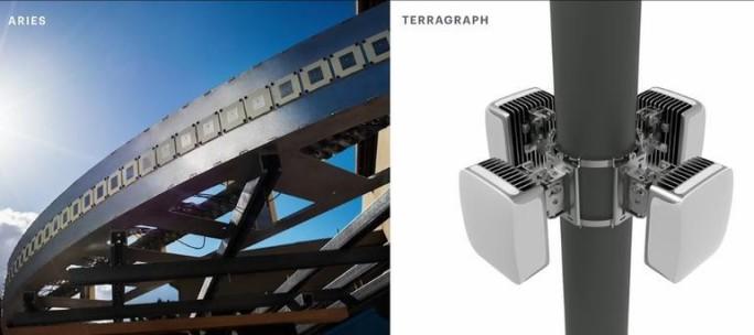 Mit Aries und Terragraph will Facebook bisher unterversorgte Gebiete ans Breitbandinternet anbinden (Bild: Facebook).