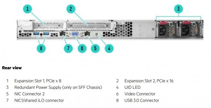 Hinten stehen, neben den Standardanschlüssen für VGA, Netzwerk und redundanter Stromversorgung, auch die beiden USB 3.0-Anschlüsse bereit (Screenshot: Thomas Joos).