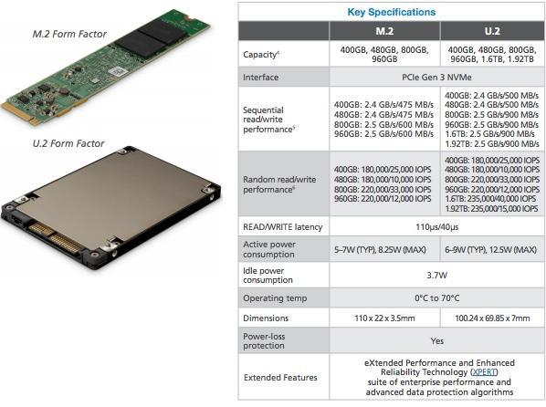 Micron SSD 7100 (Bild: Micron)