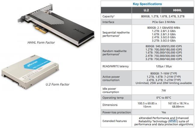 Micron SSD 9100 (Bild: Micron)