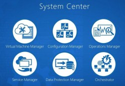 System Center 2016 (Bild: Microsoft)