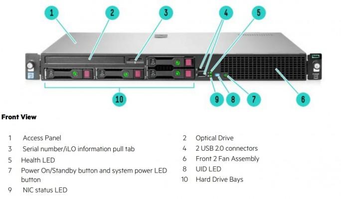 Im vorderen Bereich des Servers sind die Festplatten erreichbar sowie die beiden USB 2.0-Anschlüsse (Screenshot: Thomas Joos).