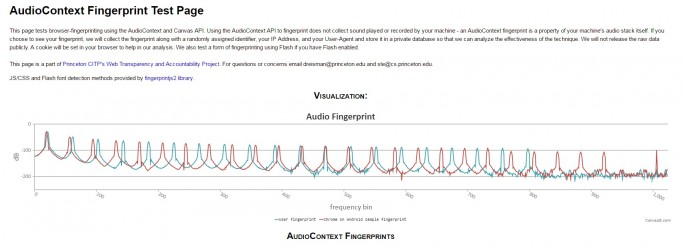 Audio-Fingerabdruck (Screenshot: ZDNet)
