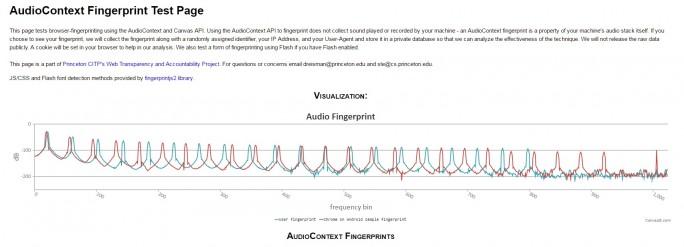 Audio-Fingerabdruck (Screenshot: ZDNet)