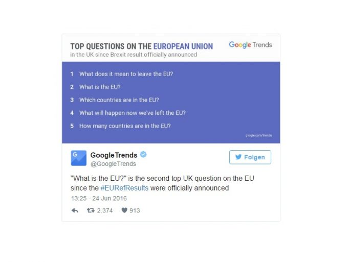 Google Trends: Brexit (Screeenshot: ZDNet.de)