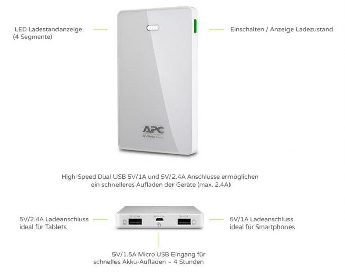 Features Pack M5 (Bild: Schneider Electric)