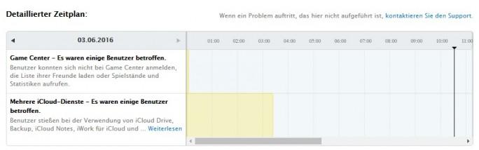 Die iCloud-Störung hielt bis nach drei Uhr morgens deutscher Zeit an (Screenshot: ZDNet.de)
