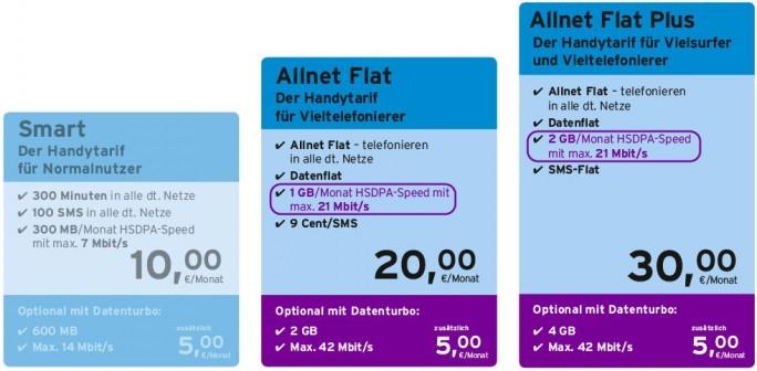 Congstar hat das Highspeed-Volumen seiner Allnet-Flat-Tarife verdoppelt (Bild: Congstar).
