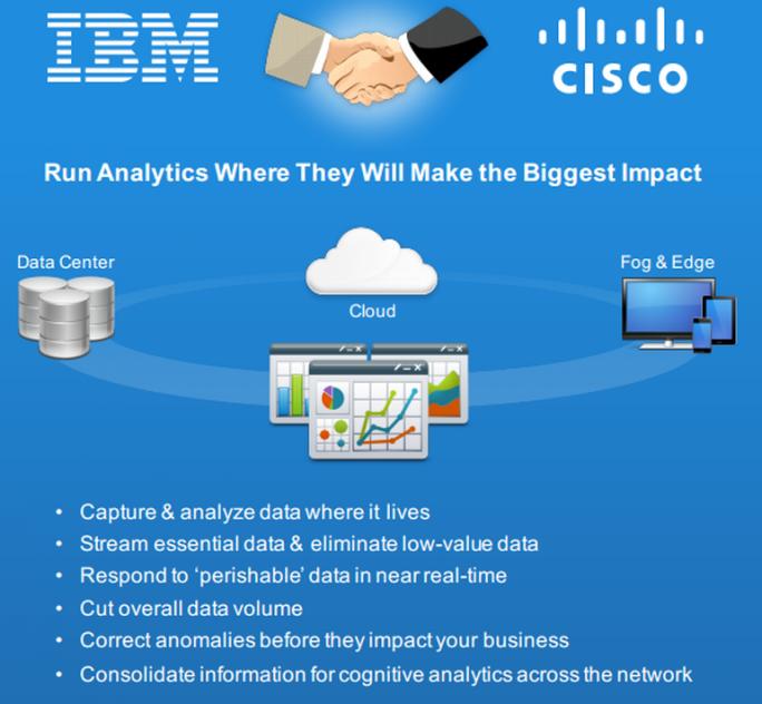 Cisco und IBM sind IoT-Partner (Bild: Cisco und IBM)
