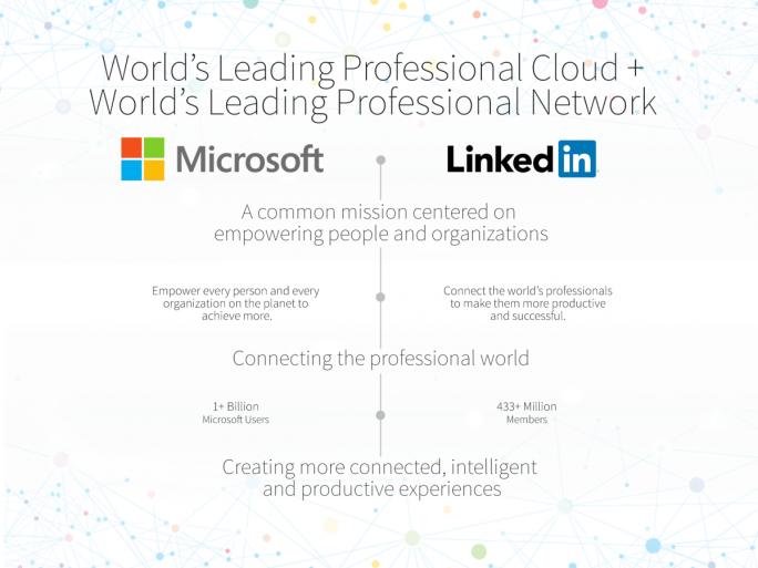 Microsoft sieht in LinkedIn unter anderem eine gute Ergänzung zu Office und Dynamics (Bild: Microsoft).