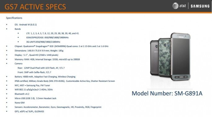Die technischen Daten des Galaxy S7 Active im Überblick (Bild: AT&T)