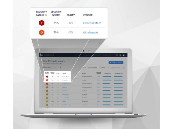 SecurityScorecard zeigt Unternehmen, welche Partner und Zulieferer anfällig sind (Screenshot: ZDNet).