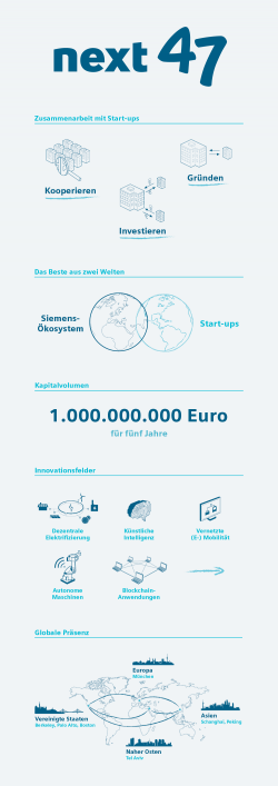 Infografik zu next47 (Grafik: Siemens)