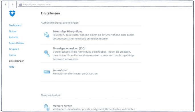 Die überarbeitete Administrationskonsole der Business- und Enterprise-Edition von Dropbox (Screenshot: Dropbox)