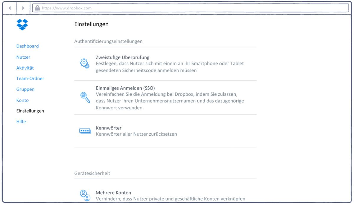 Niedlich Salesforce Administrator Setzt Beispiele Fort Ideen - Entry ...