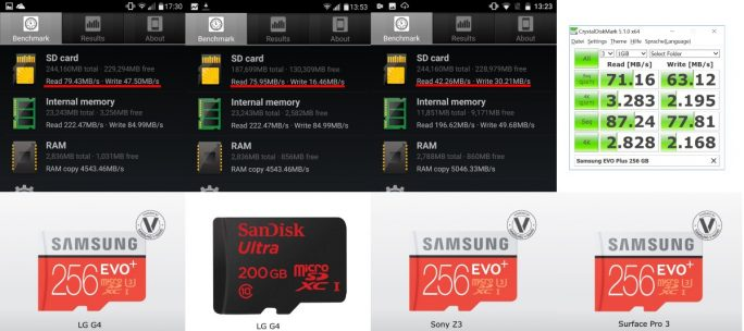 Samsung EVO Plus 256GB: Performance