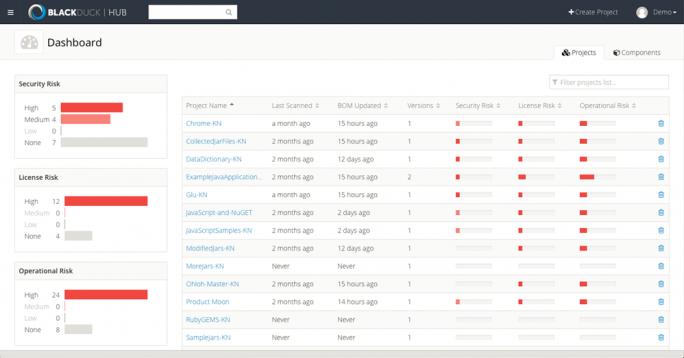 Code-Überprüfung mit Black Duck Hub ist nun direkt über Atomic Host in Container-Umgebungen möglich (Bild: Black Duck).