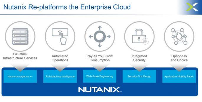 Mit den Übernahmen von PernixData und Calm.io verfolgt Nutanix-CEO Dheeraj Pandey seine Strategie, eine Plattform für die Entrprise-Cloud anzubieten, zielstrebig weiter. (Grafik: Nutanix)
