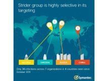 Symantec entdeckt Cyberkriminellen-Gruppe Strider