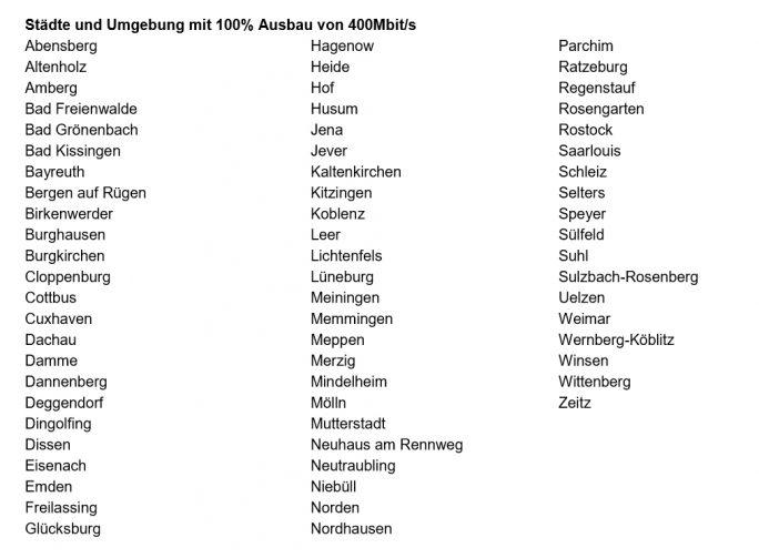 Städte und Umgebung mit 100% Ausbau von 400 MBit/s (Screenshot: ZDNet.de)