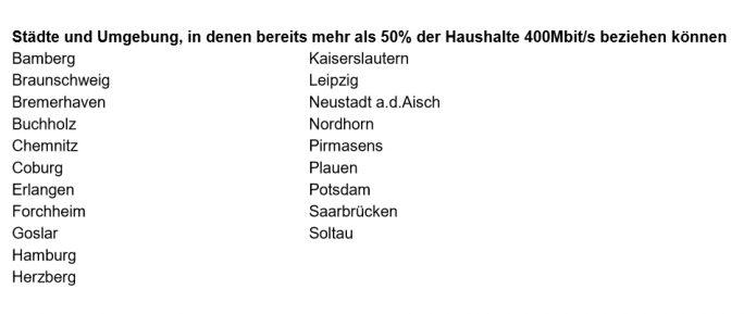 Städte und Umgebung, in denen bereits mehr als 50% der Haushalte 400Mbit/s beziehen können (Screenshot: ZDNet.de).