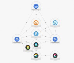 Canonical-Distribution von Kubernetes (Bild: Canonical)