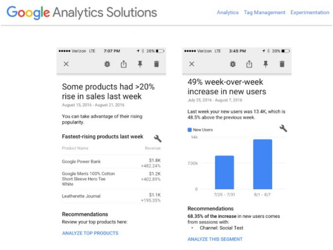 Automatische Reports in Google Analytics (Bild: Google)