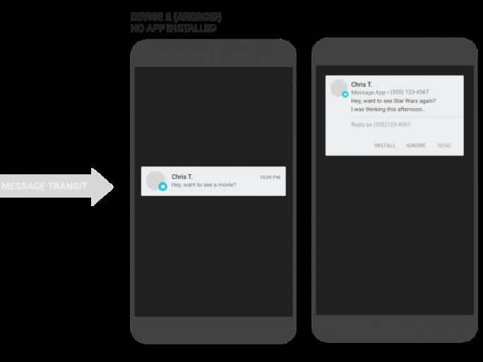 Nachrichten kommen auch an, wenn die jeweilige Messenger-App beim Empfänger nicht vorhanden ist (Bild: Google).