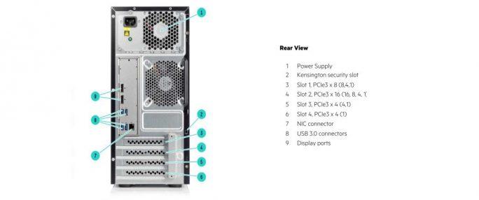 HPE ProLiant ML10 Gen9: Rückansicht (Bild: HPE)