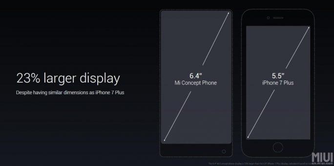 Xiaomi Mi MIX: Kaum größer als das iPhone 7 Plus (Bild: Xiaomi)