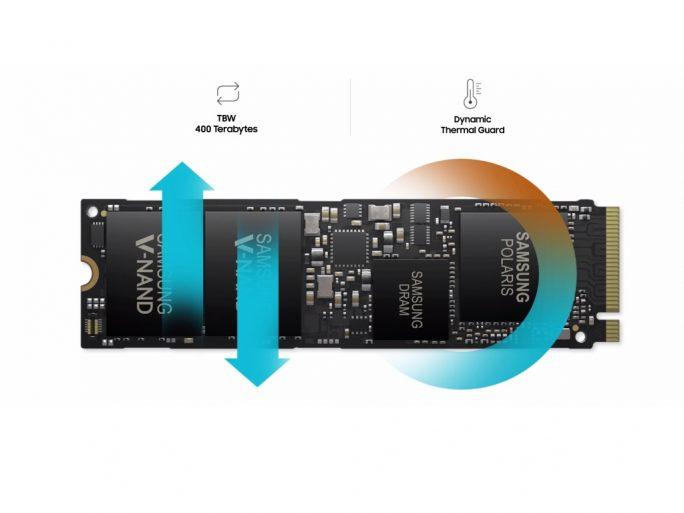 Samsung 960 EVO: ThermalGuard (Bild: Samsung)