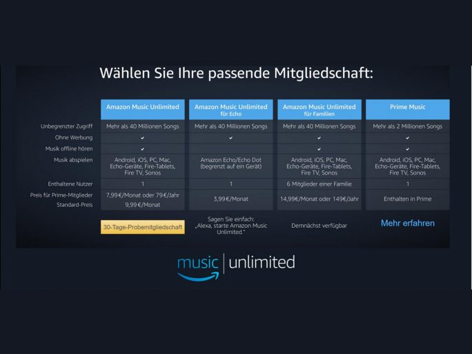 Amazon Music Unlimited-Preise (Screenshot: ZDNet.de)
