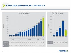 Trotz eines deutlichen Umsatzwachstums von 90 Prozent hat Nutanix auch im ersten Fiskalquartal rote Zahlen geschrieben (Bild: Nutanix).