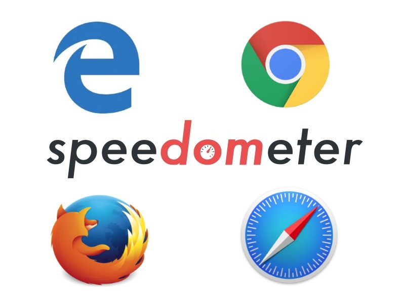 Browser-Performance: Chrome, Edge, Firefox und Safari