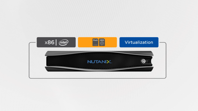 Nutanix: Compute, Storage, Virtualisierung (Bild: Nutanix)