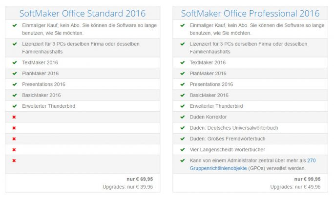 Softmaker Office Standard und Softmaker Office Professional im Vergleich (Screenshot: ZDNet.de)