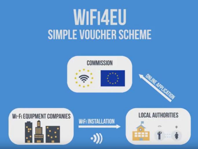 Ein einfaches Gutscheinsystem soll die WLAN-Initiative unbürokratisch gestalten (Screenshot: ZDNet.de)