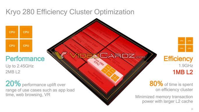 Cluster-Optimierung für mehr Effizienz und zugleich hohe abrufbare Leistung (Bild: VideoCardz)
