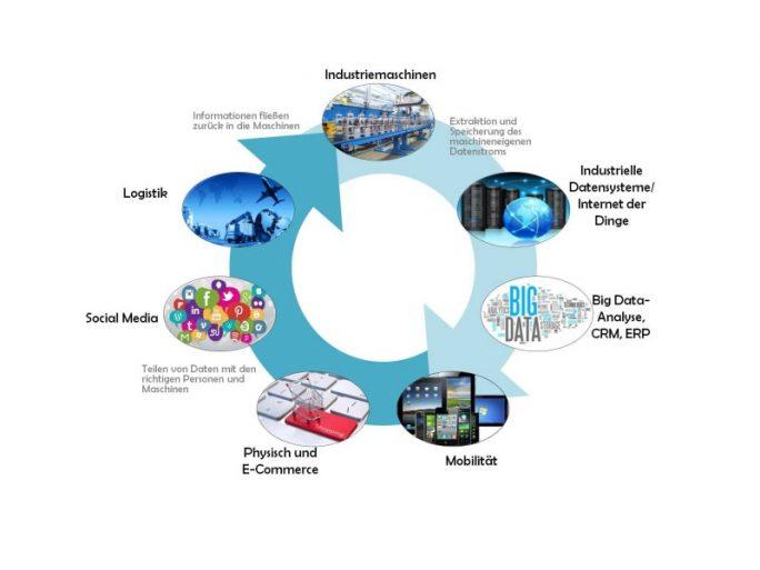 Komplexität der IT erzeugt größere Angriffsflächen (Bild: HPE)