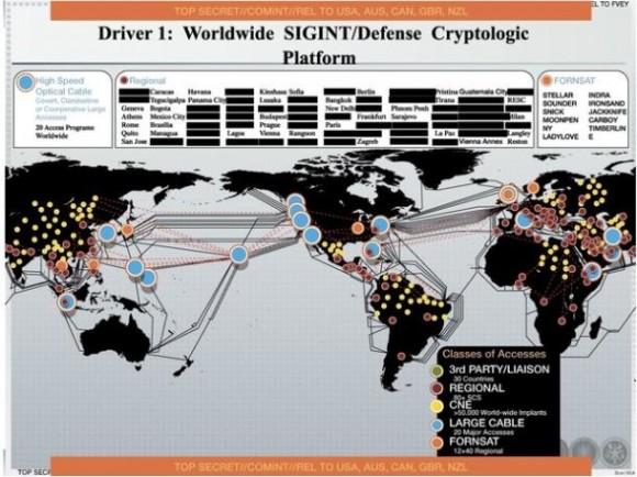 Eine Präsentationsfolie aus dem Fundus von Edward Snowden soll Zugangspunkte der NSA zu weltweiten Netzwerken zeigen. Im Nachgang an die Snowden-Affäre entschieden sich die Betreiber des Mail-Dienstes Lavabit dafür, lieber den Dienst zu schließen als mit dem FBI zu kooperieren. (Bild: NRC Handelsblad)