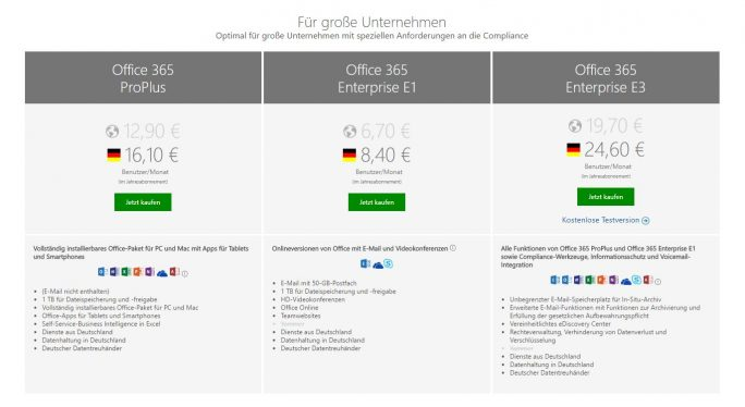 Angebote für kleinere Unternehmen starten bereits ab 4,20 Euro. Das gilt allerdings für die internationale Variante. Die Angebote in der Deutschen Microsoft Cloud sind etwas teurer als die 'normalen' Services. (Screenshot: silicon.de)