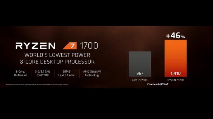 Der Ryzen 7 1700 hängt den ähnlich teuren Intel Core i7-7700K laut AMD bei Benchmarks deutlich ab (Bild: AMD).