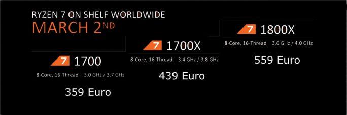 AMD Ryzen 7: Modelle und Preise (Bild: ZDNet.de)