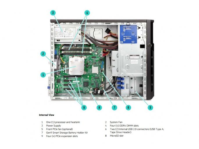 HPE ML30 Gen9: Innen (Bild: HPE)