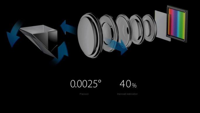 Der Bildstabilisator korrigiert Vibrationen des Prismas und der Linsen in Echtzeit (Bild: Oppo).