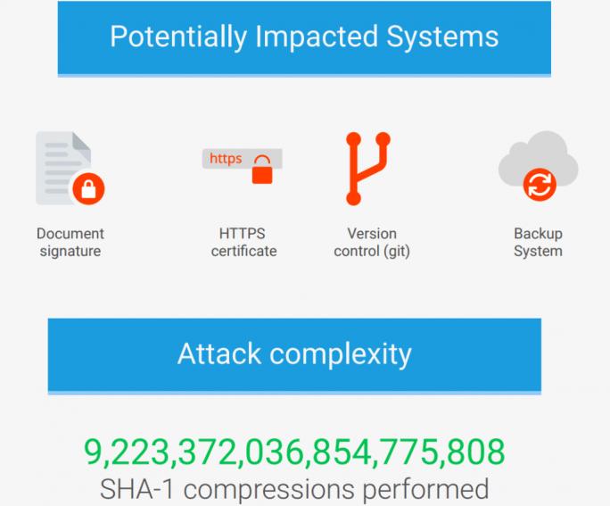 Der Angriff betrifft unter anderem auch HTTPS-Zertifikate (Bild: Google).