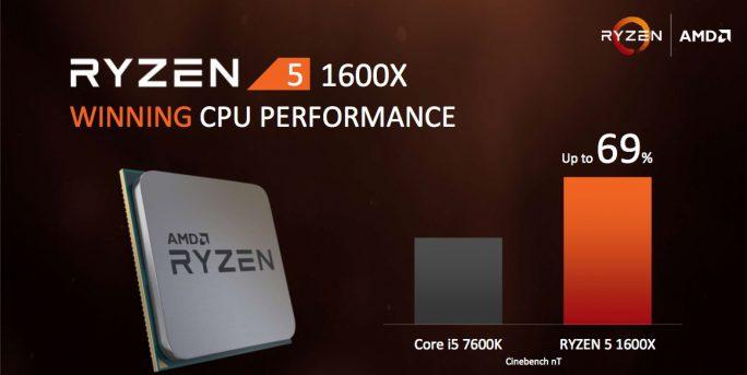 Ryzen 5 1600X im Vergleich zu Core i5-7600K (Bild: AMD)