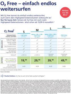 O2 senkt Grundpreis für die ersten 6 Monate bei Abschluss bis 30. April 2017 (Bild: O2)