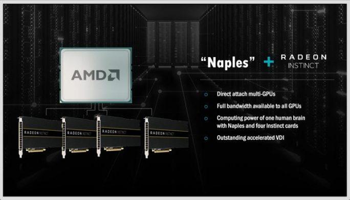 Naples-Chips lassen sich auch mit AMDs Beschleuniger-Karten Radeon-Instinct kombinieren (Bild: AMD).