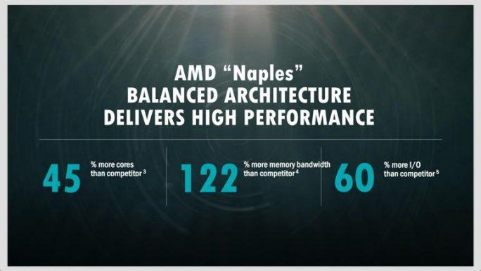 Naples bietet laut AMD mehr Kerne, eine höhere Speicherbandbreite und mehr I/O-Kapazität als die Konkurrenz (Bild: AMD).